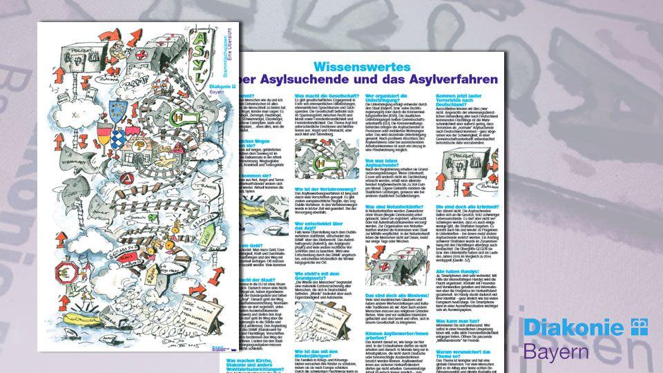 Plakat der Diakonie Bayern: Stammtischwissen Asyl